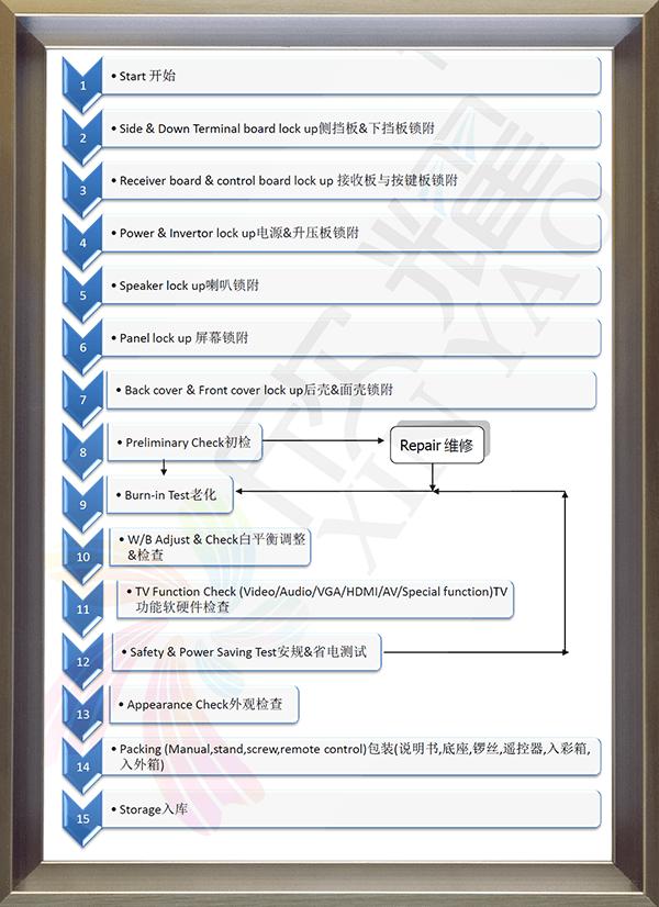 Xinyao LCD Array image4