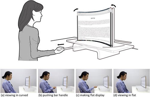 Do consumers prefer curved monitors? Assessment of preferred curvature and readability performance